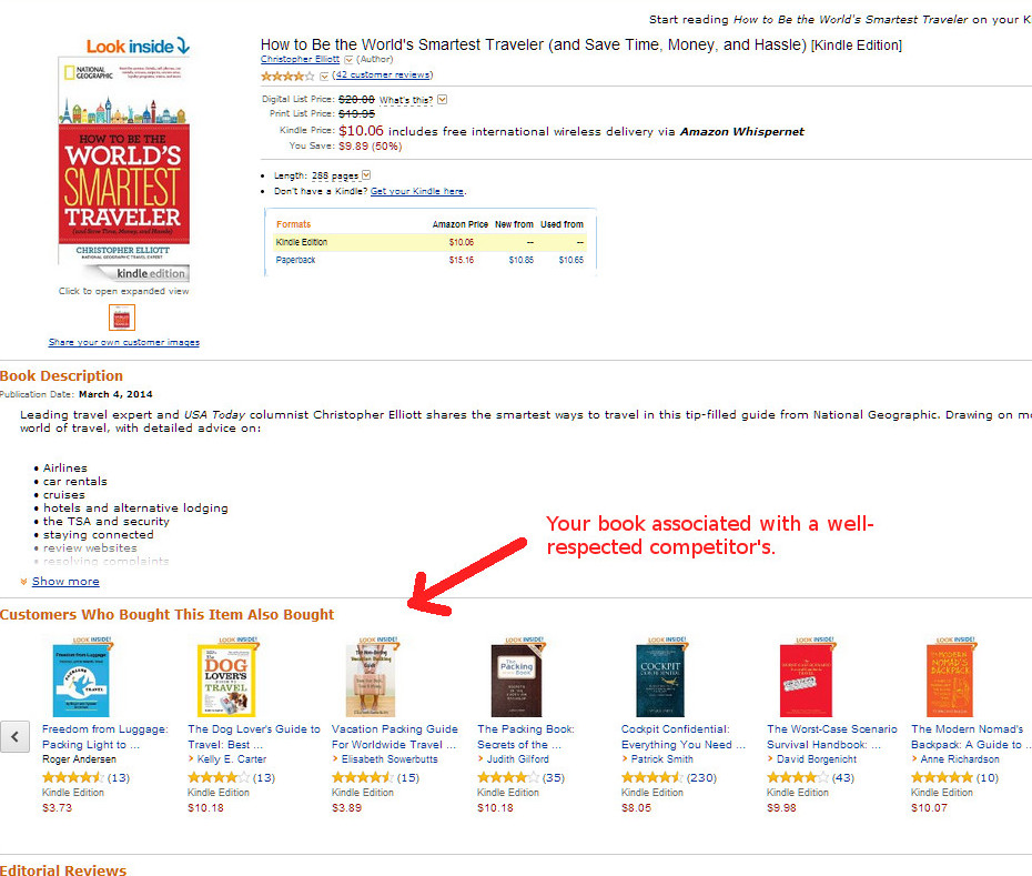 Amazon does this automatically once your book starts selling.  Free advertising on your competitors books.